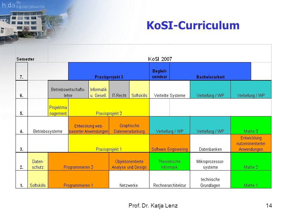 KoSI-Curriculum Prof. Dr. Katja Lenz