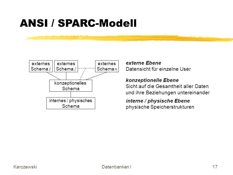 ANSI / SPARC-Modell externe Ebene Datensicht für einzelne User
