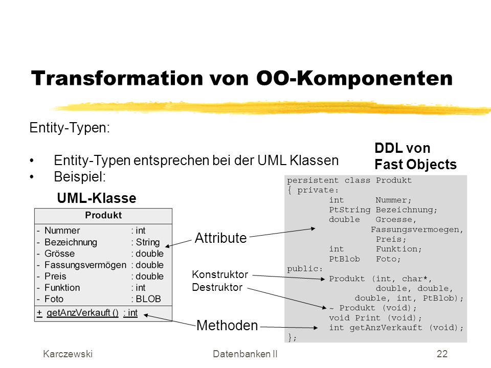 Transformation von OO-Komponenten