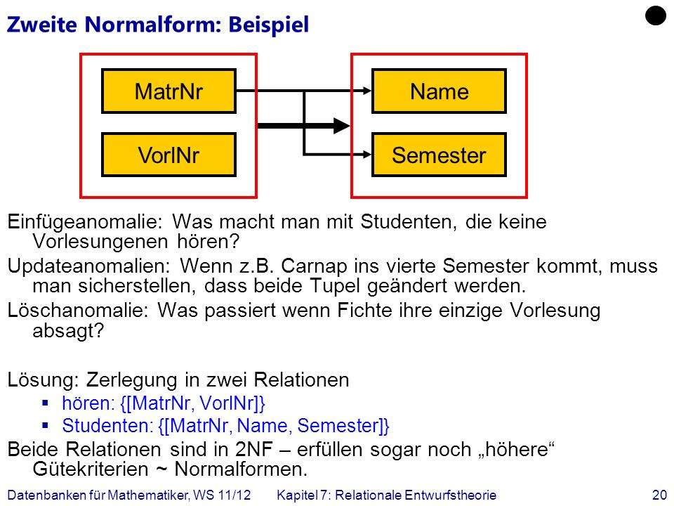Zweite Normalform: Beispiel