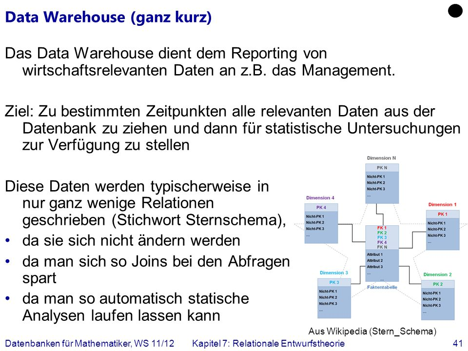 Data Warehouse (ganz kurz)