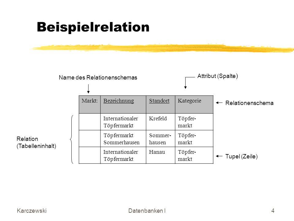Beispielrelation Attribut (Spalte) Name des Relationenschemas Markt: