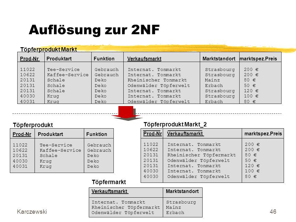 Auflösung zur 2NF Töpferprodukt Markt Töpferprodukt