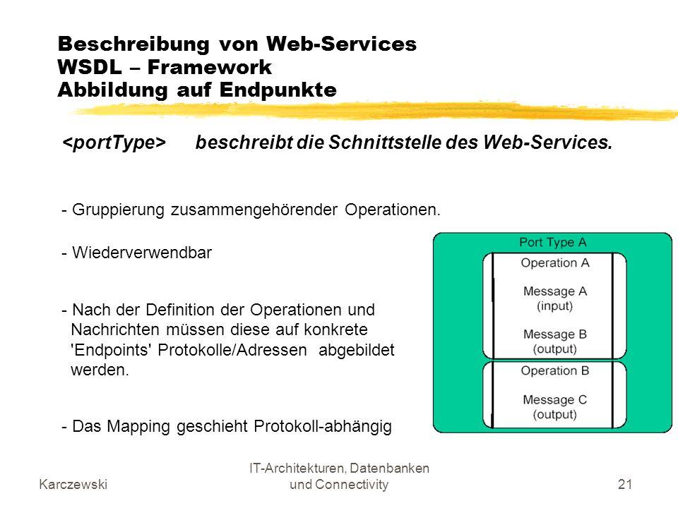 Beschreibung von Web-Services WSDL – Framework Abbildung auf Endpunkte