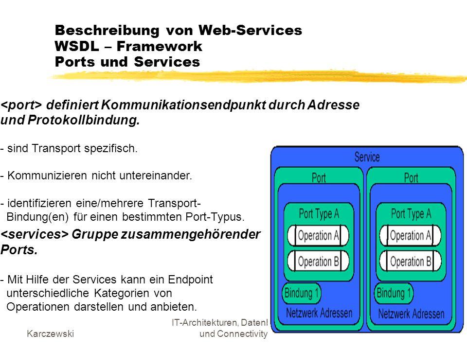 Beschreibung von Web-Services WSDL – Framework Ports und Services