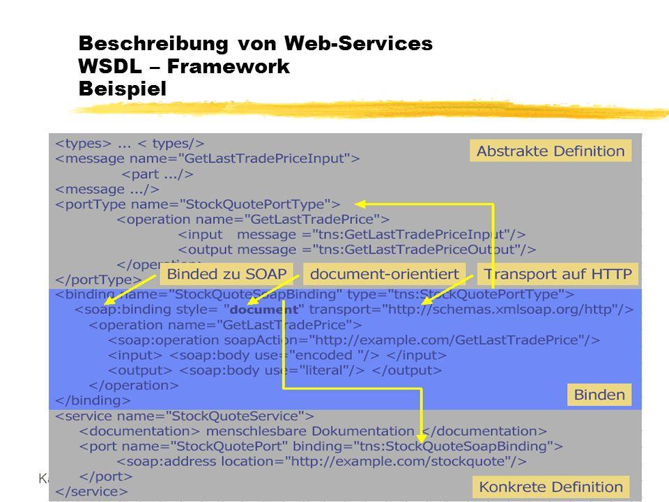 Beschreibung von Web-Services WSDL – Framework Beispiel