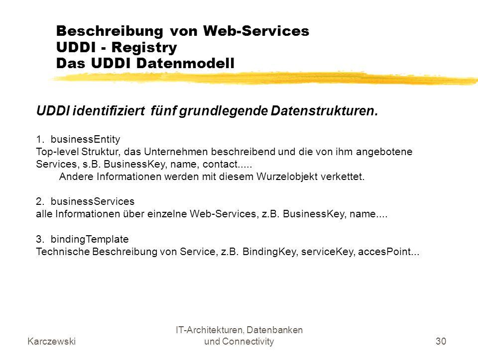 Beschreibung von Web-Services UDDI - Registry Das UDDI Datenmodell