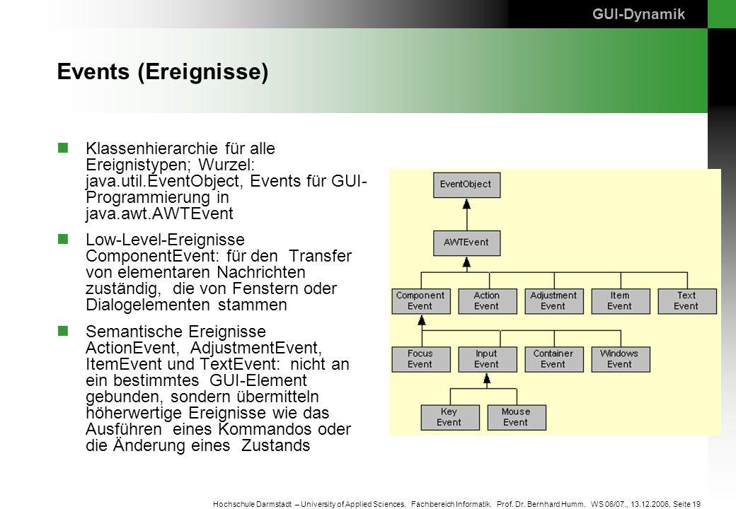 GUI-Dynamik Events (Ereignisse)