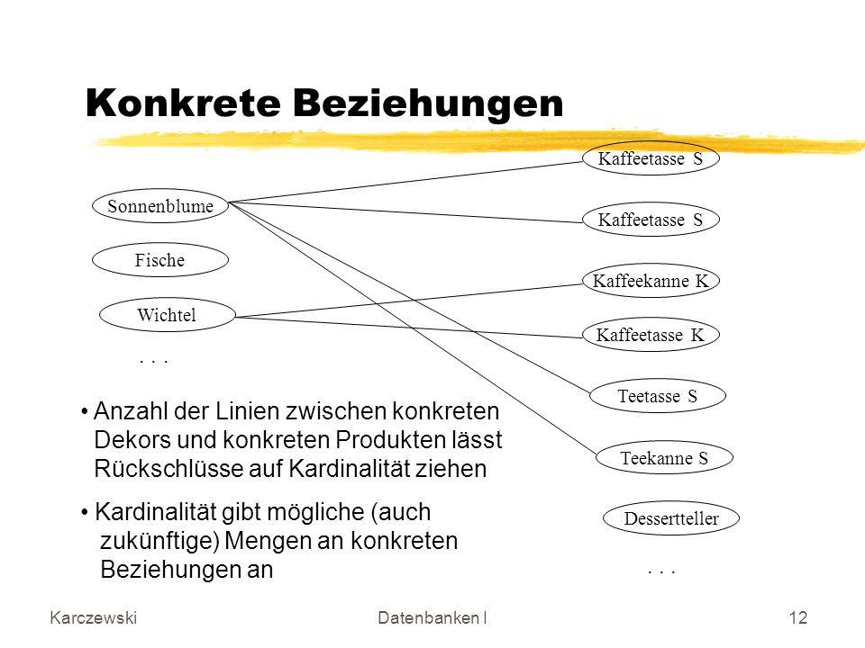 Konkrete Beziehungen Kaffeetasse S. Sonnenblume. Kaffeetasse S. Fische. Kaffeekanne K. Wichtel.