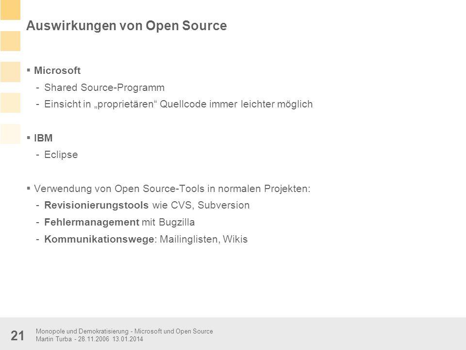 Auswirkungen von Open Source