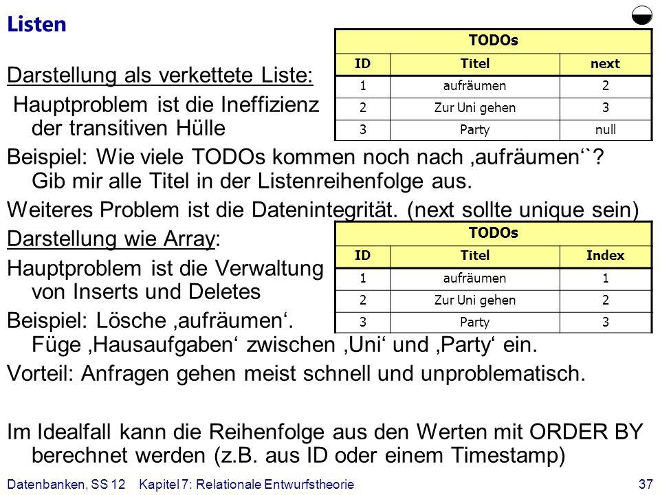 Listen  TODOs. ID. Titel. next. 1. aufräumen. 2. Zur Uni gehen. 3. Party. null.