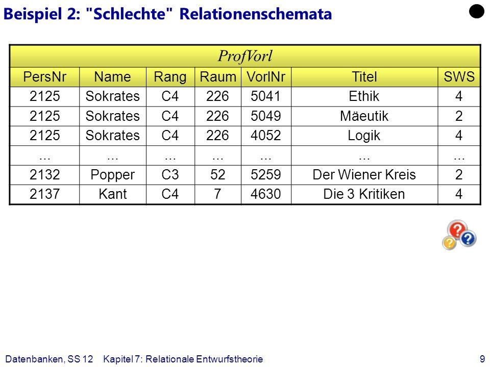 Beispiel 2: Schlechte Relationenschemata