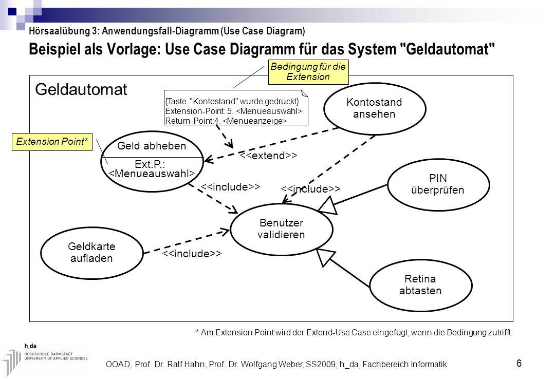 Beispiel als Vorlage: Use Case Diagramm für das System Geldautomat