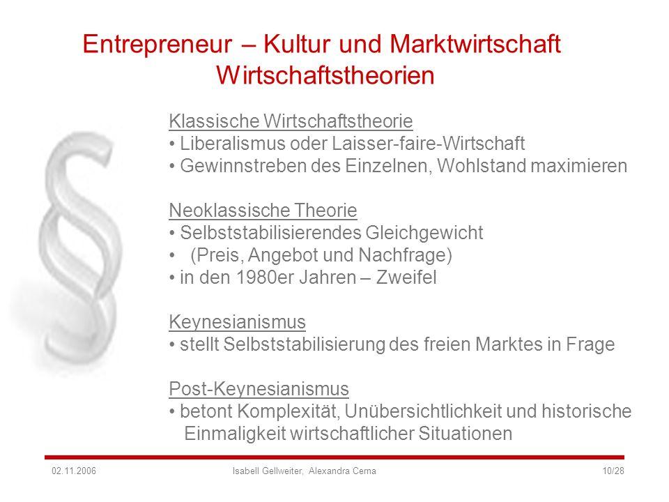 Entrepreneur – Kultur und Marktwirtschaft Wirtschaftstheorien