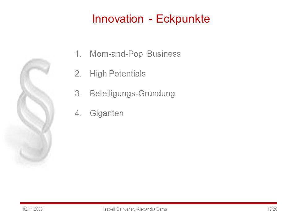 Innovation - Eckpunkte