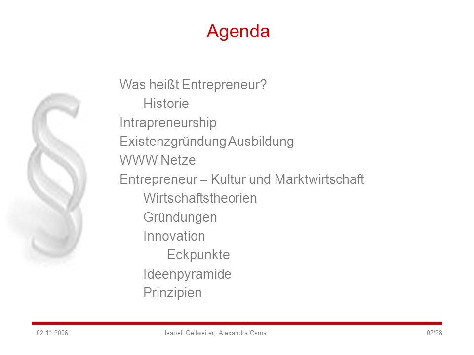 Agenda Was heißt Entrepreneur Historie Intrapreneurship