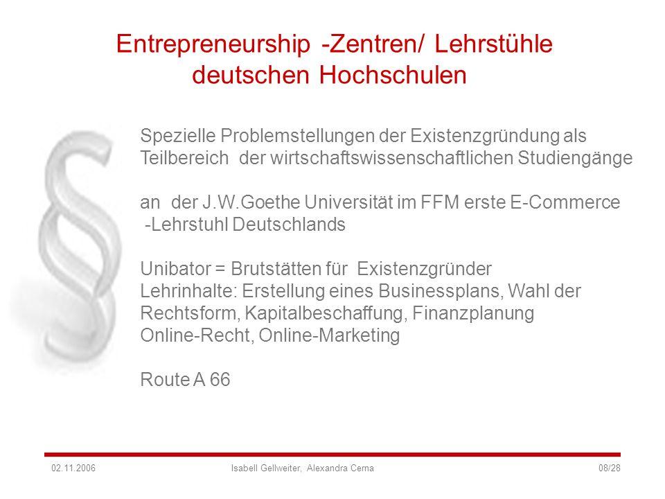 Entrepreneurship -Zentren/ Lehrstühle deutschen Hochschulen