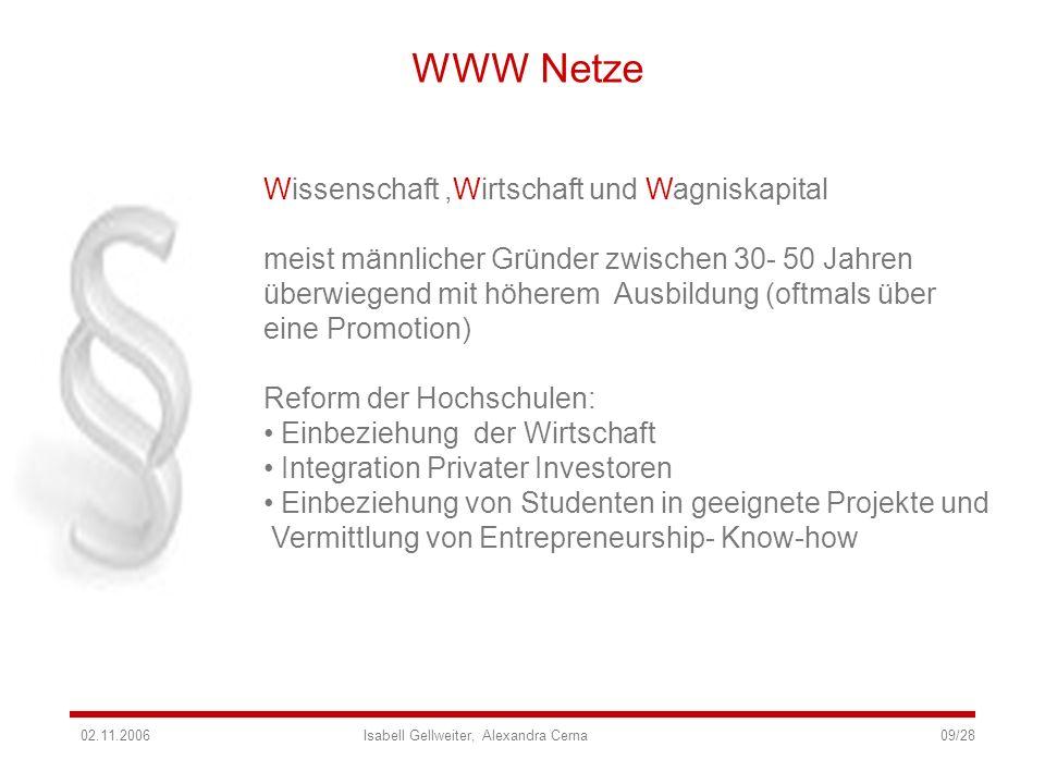 WWW Netze Wissenschaft ,Wirtschaft und Wagniskapital