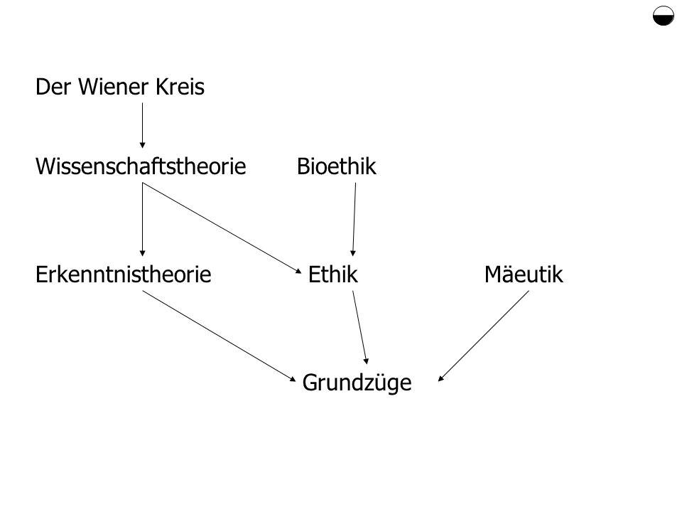  Der Wiener Kreis Wissenschaftstheorie Bioethik Erkenntnistheorie