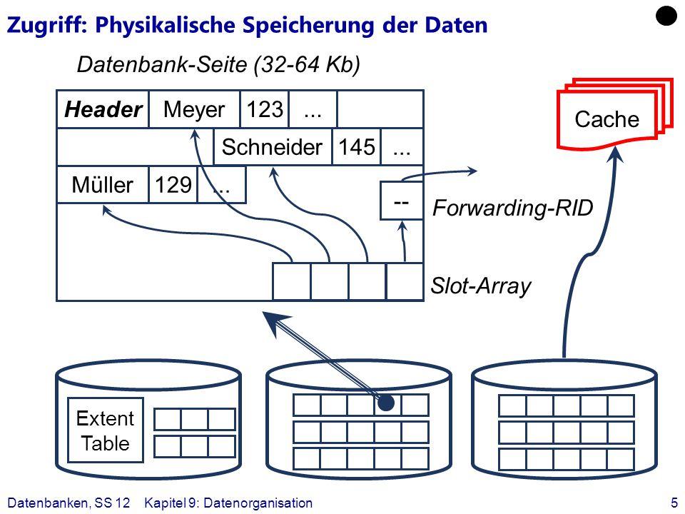 Zugriff: Physikalische Speicherung der Daten