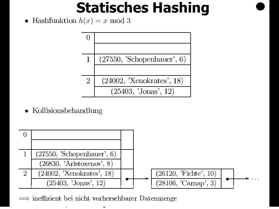 Statisches Hashing Datenbanken, SS 12 Kapitel 9: Datenorganisation