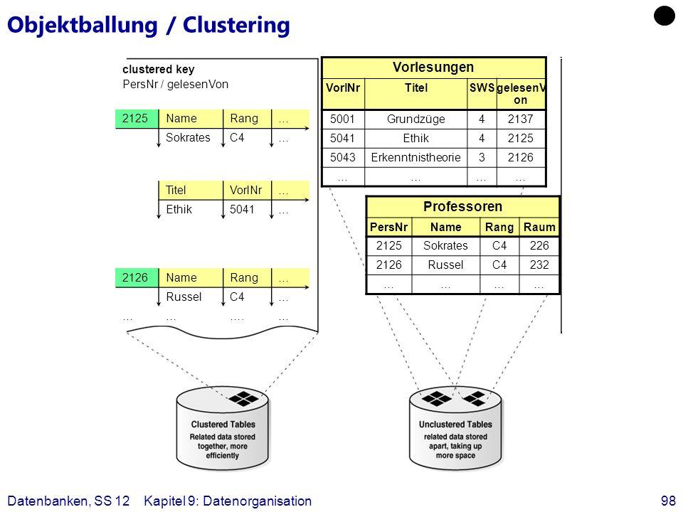 Objektballung / Clustering