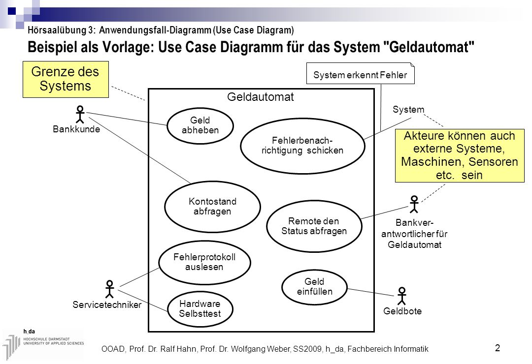 Hörsaalübung 3: Anwendungsfall-Diagramm (Use Case Diagram) - ppt ...