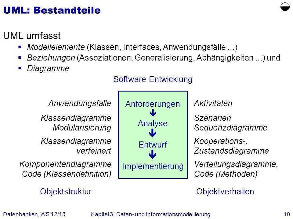  UML: Bestandteile UML umfasst