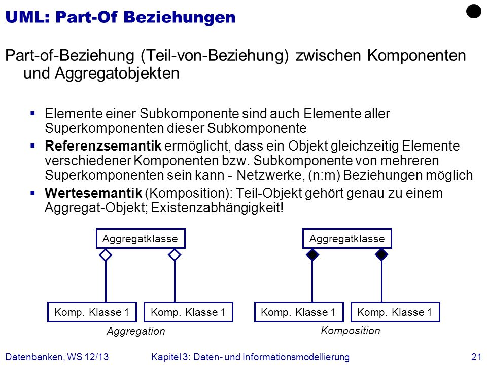 UML: Part-Of Beziehungen