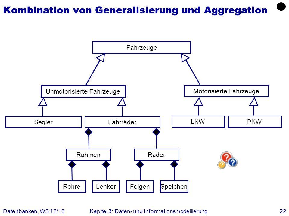 Kombination von Generalisierung und Aggregation