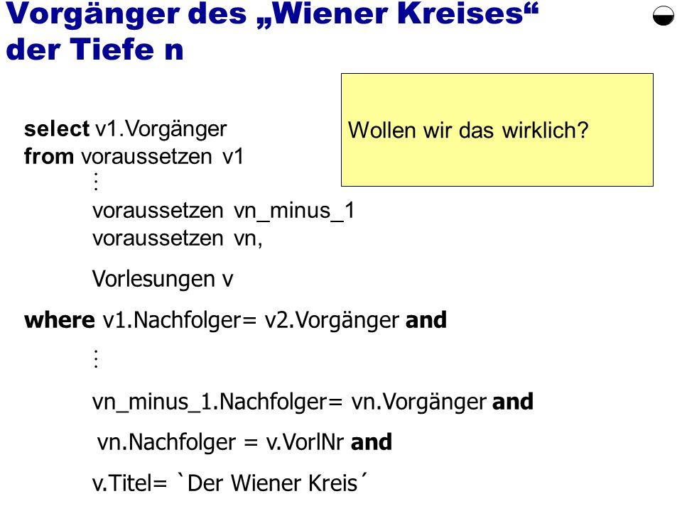 """Vorgänger des """"Wiener Kreises der Tiefe n"""