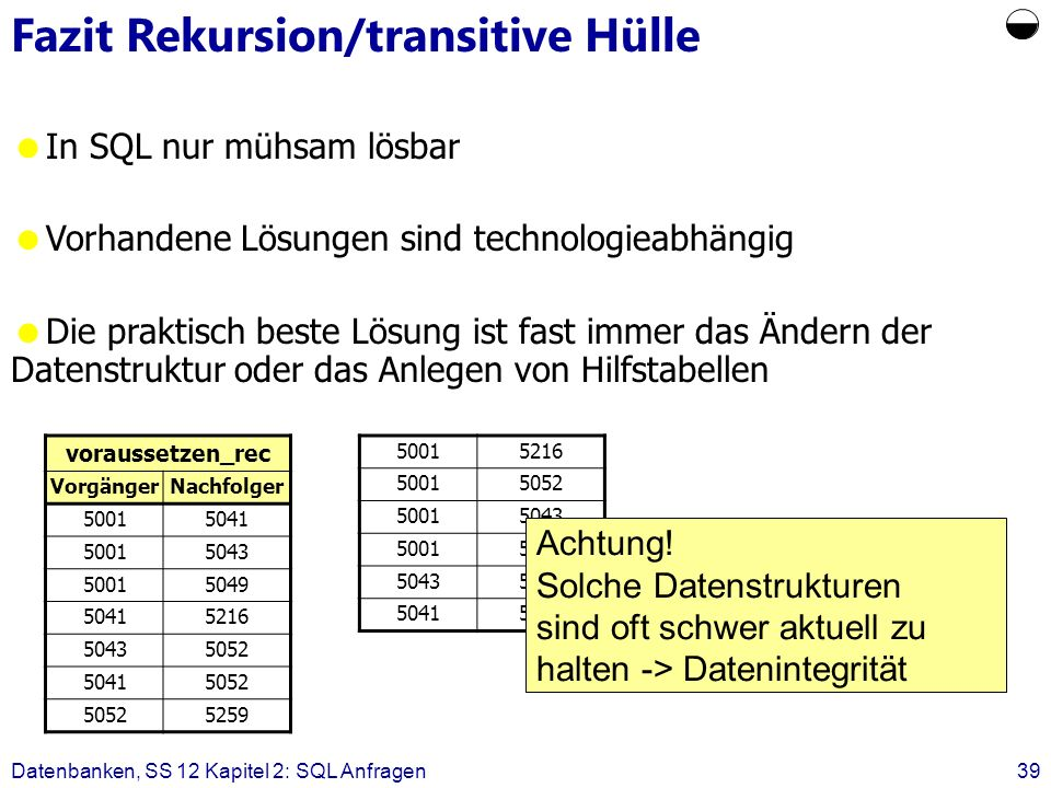 Fazit Rekursion/transitive Hülle