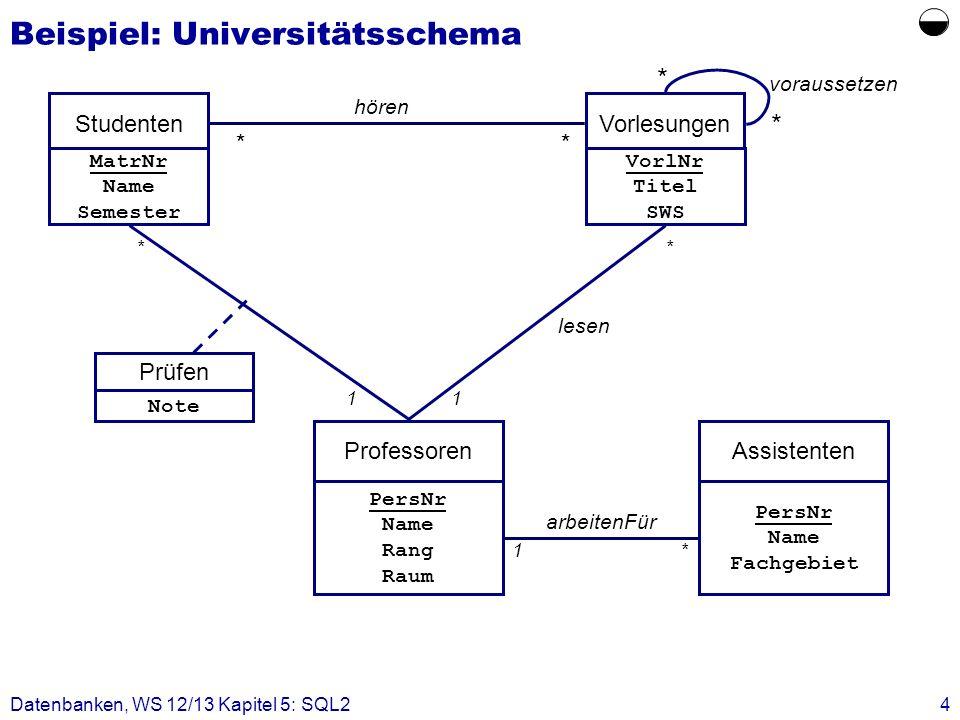 Beispiel: Universitätsschema