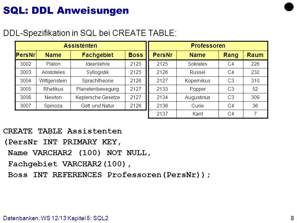 SQL: DDL Anweisungen DDL-Spezifikation in SQL bei CREATE TABLE: