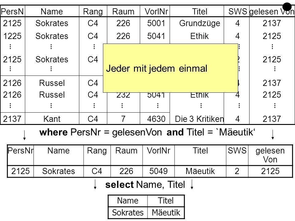 where PersNr = gelesenVon and Titel = `Mäeutik'