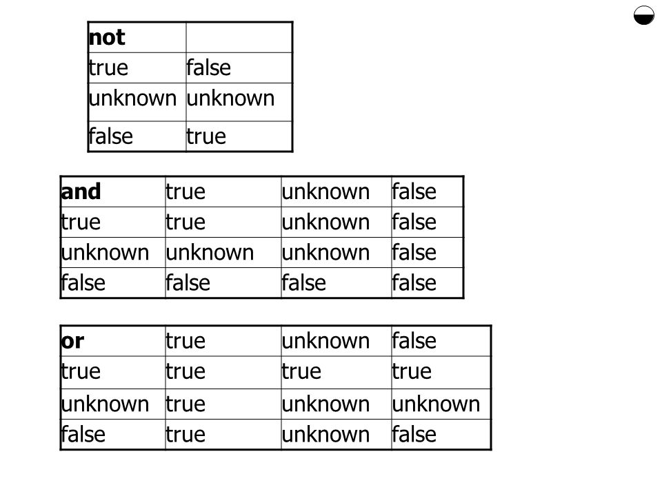  not true false unknown and true unknown false or true unknown false
