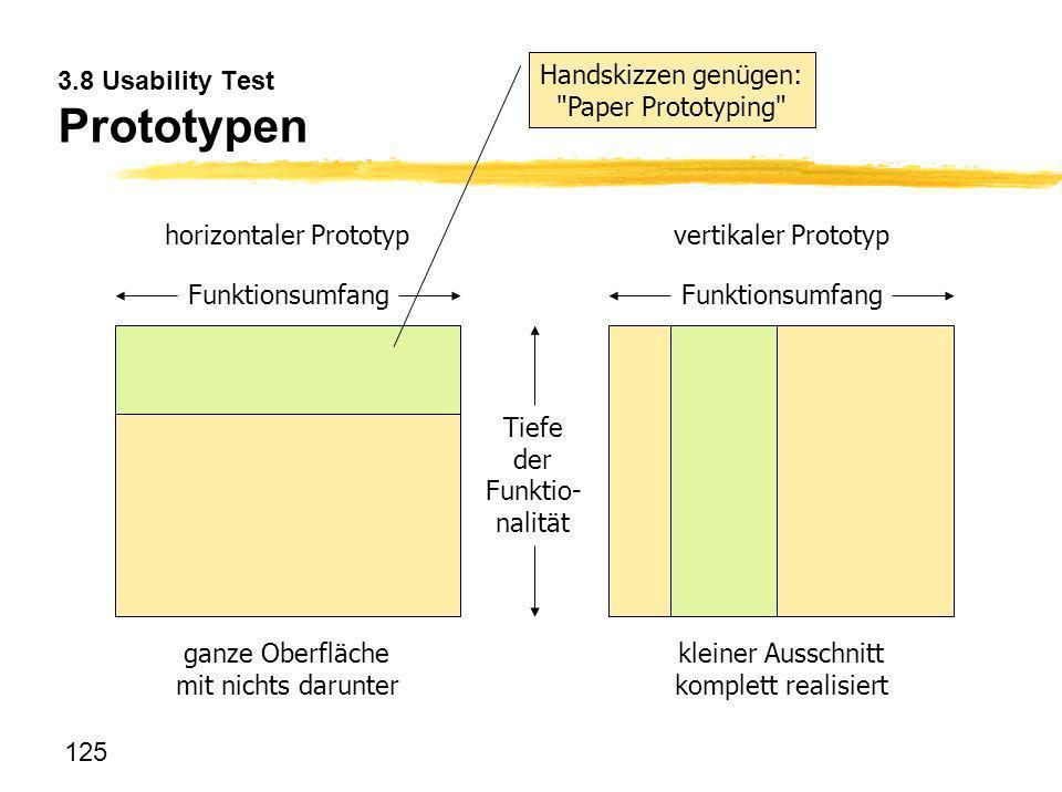 3.8 Usability Test Prototypen