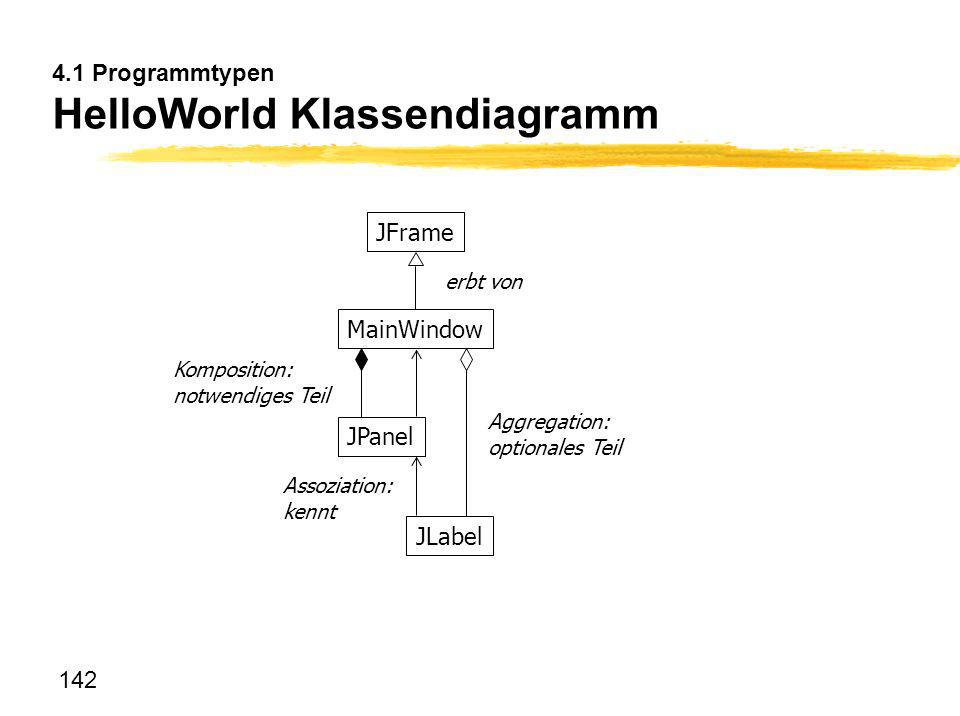 4.1 Programmtypen HelloWorld Klassendiagramm