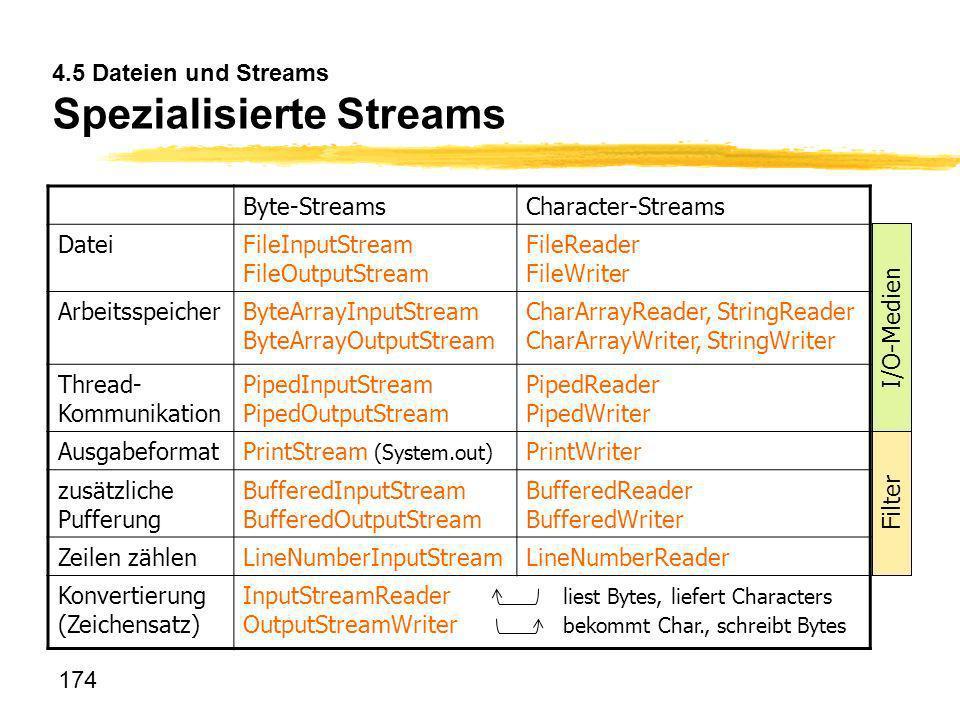 4.5 Dateien und Streams Spezialisierte Streams