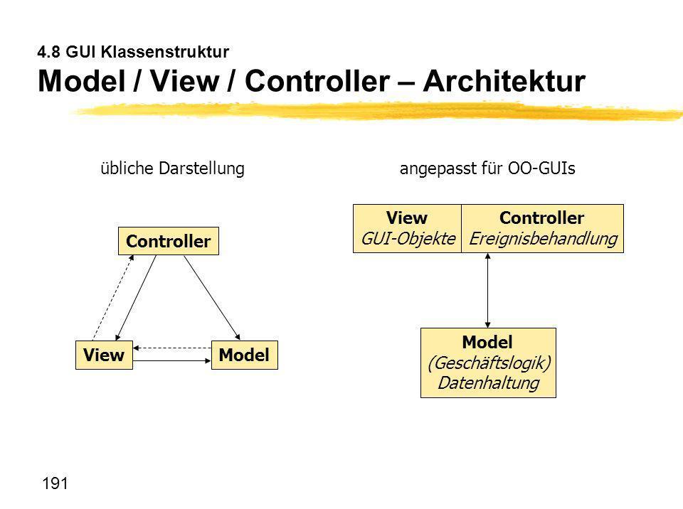 4.8 GUI Klassenstruktur Model / View / Controller – Architektur
