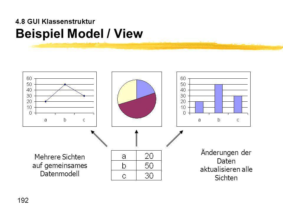 4.8 GUI Klassenstruktur Beispiel Model / View