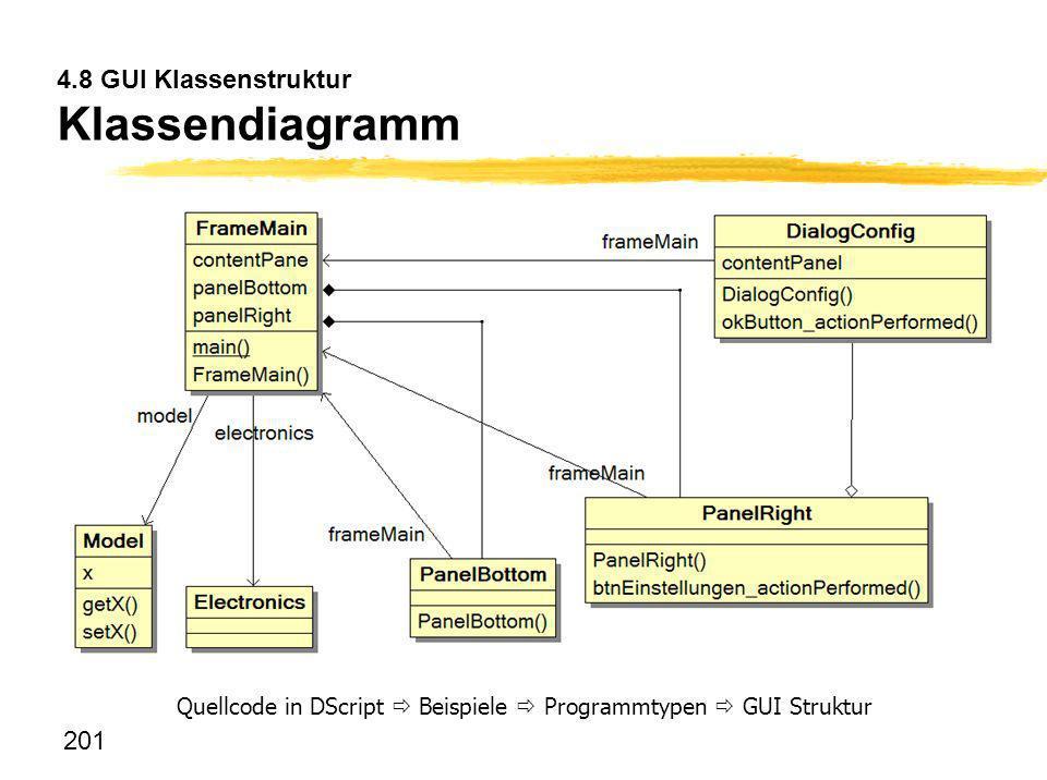 4.8 GUI Klassenstruktur Klassendiagramm