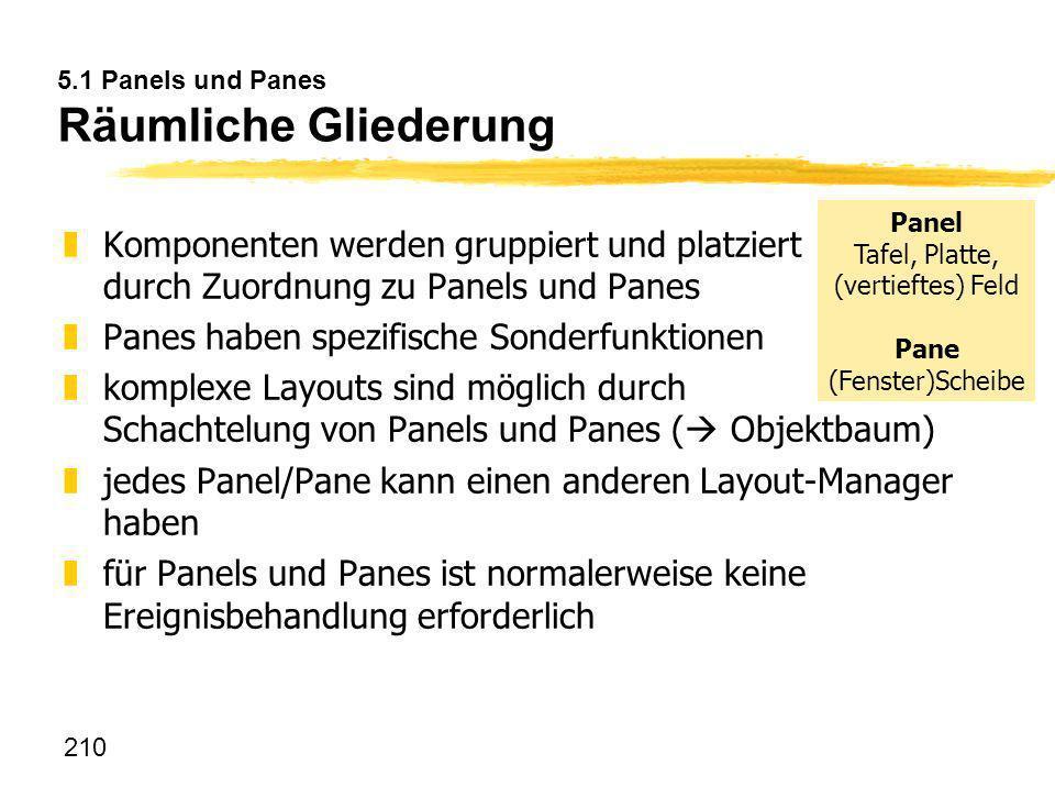 5.1 Panels und Panes Räumliche Gliederung