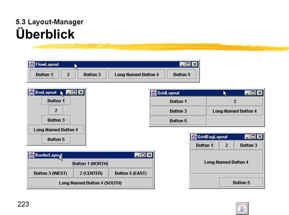 5.3 Layout-Manager Überblick