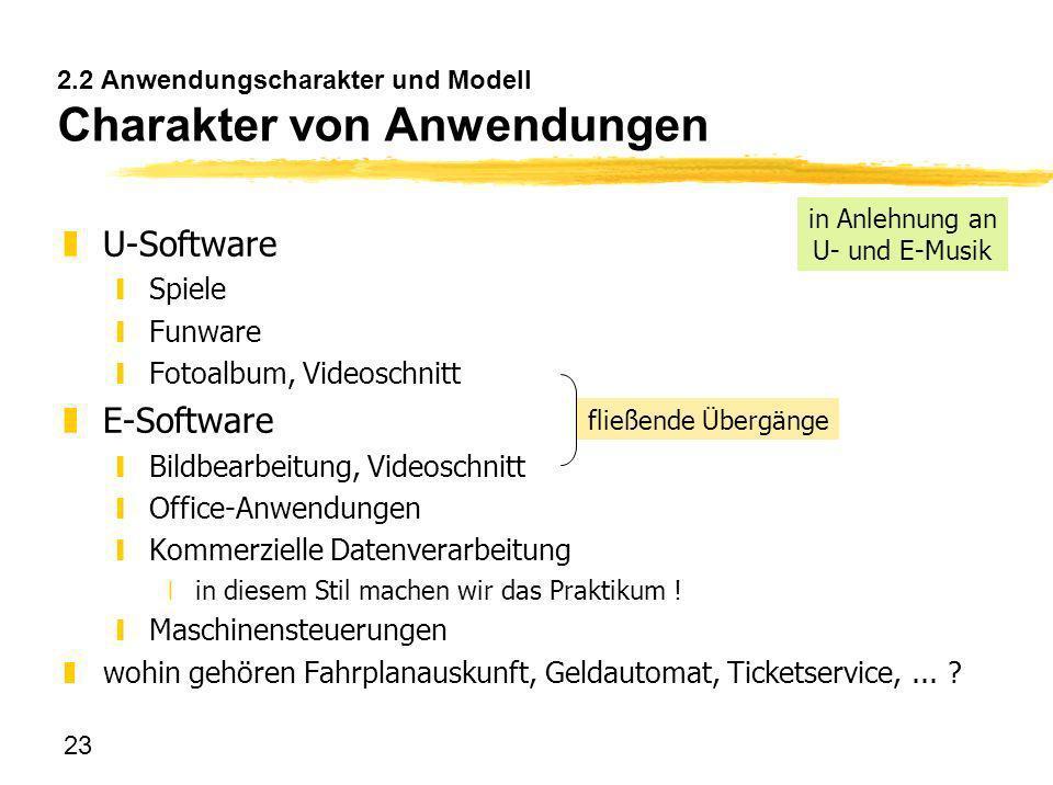 2.2 Anwendungscharakter und Modell Charakter von Anwendungen