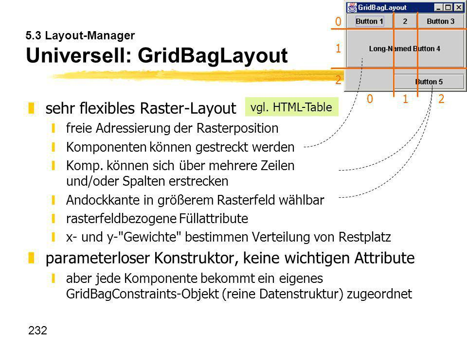 5.3 Layout-Manager Universell: GridBagLayout