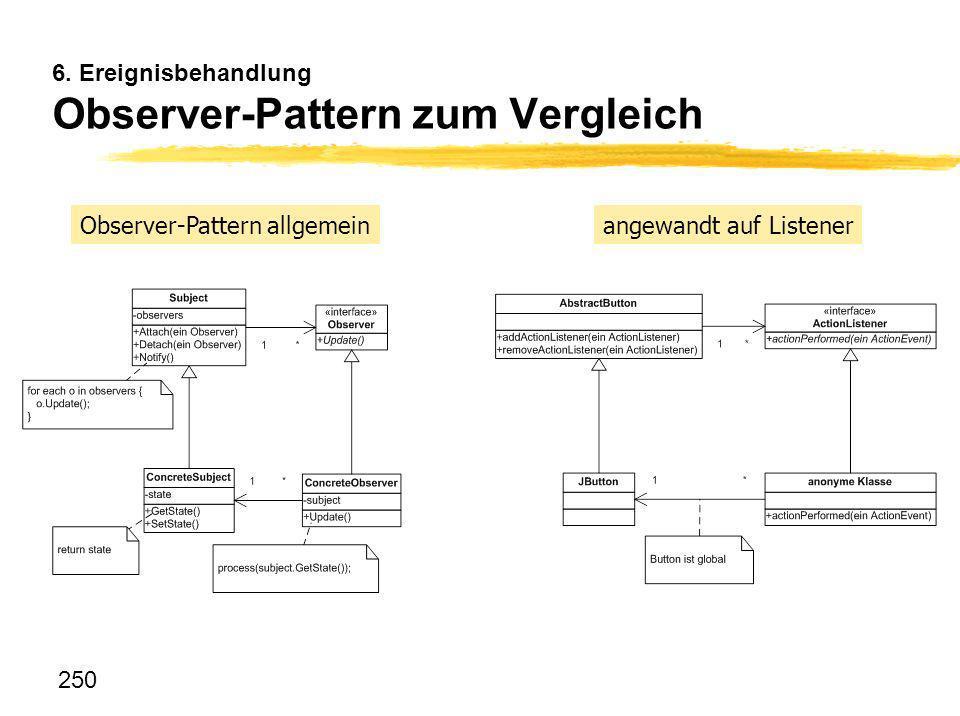 6. Ereignisbehandlung Observer-Pattern zum Vergleich