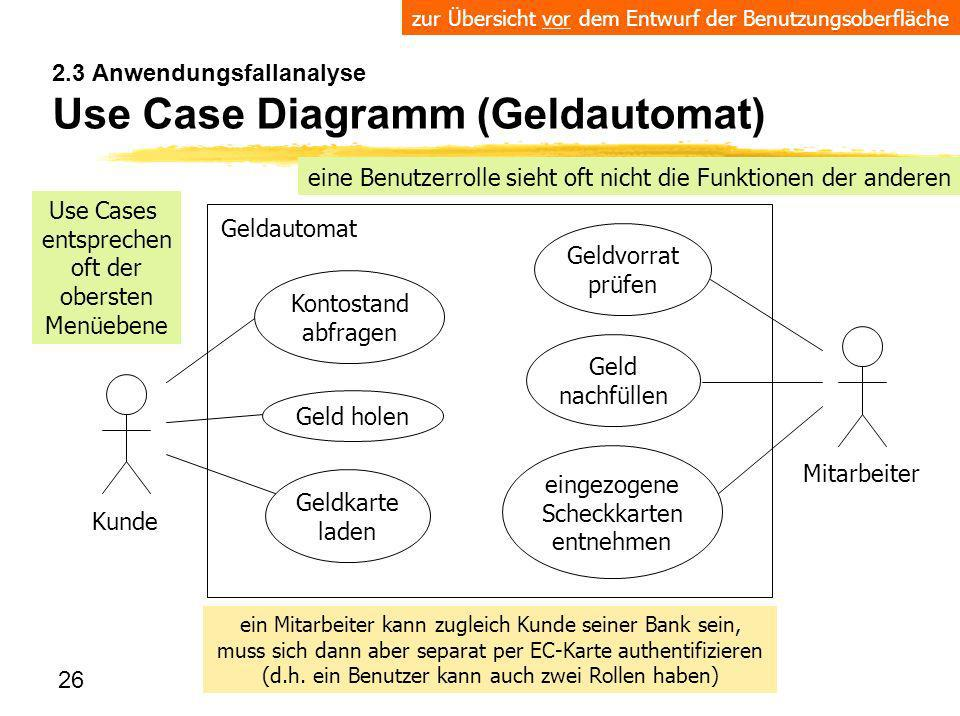 2.3 Anwendungsfallanalyse Use Case Diagramm (Geldautomat)