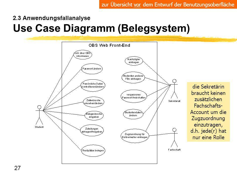 2.3 Anwendungsfallanalyse Use Case Diagramm (Belegsystem)
