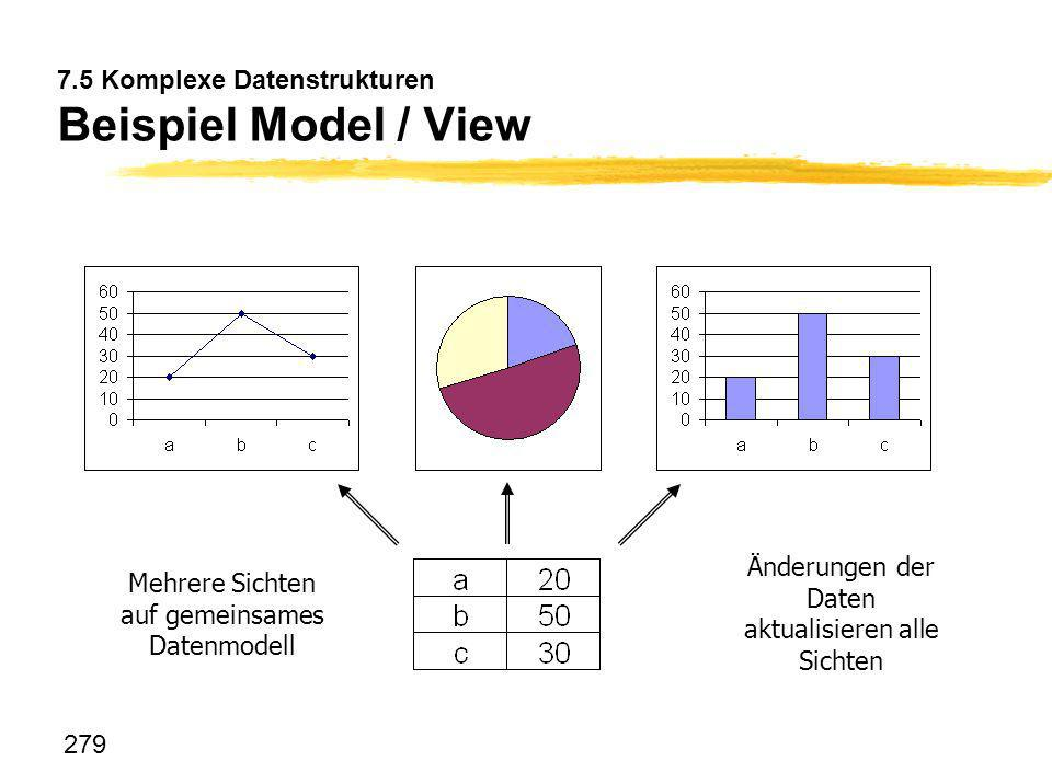 7.5 Komplexe Datenstrukturen Beispiel Model / View